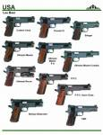 США: Les Baer Custom Carry, Prowler, Stinger, Ultimate Master, Ultimate Recon, P.P.C., Bulleye Wadcutter, CMP