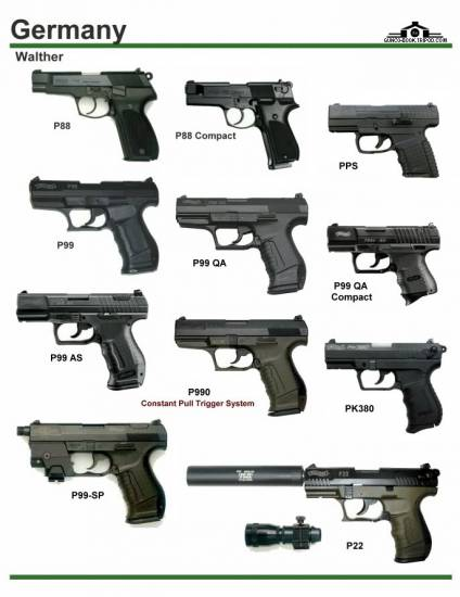 Германия: Walther P88, PPS, P99, P990, PK380, P22