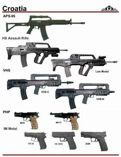 Хорватия: APS-95, HS Assault Rifles, VHS, PHP ...