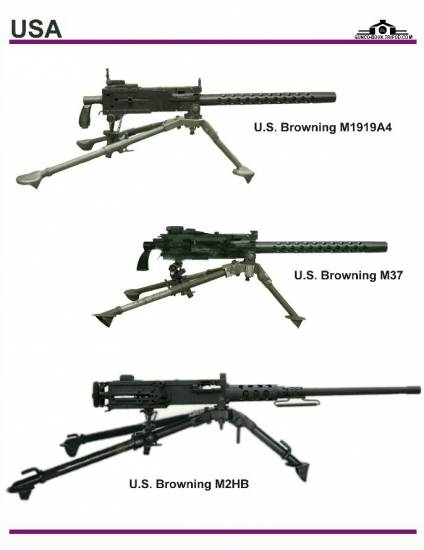 США: Browning M 1919 A4, Browning M 37, ...