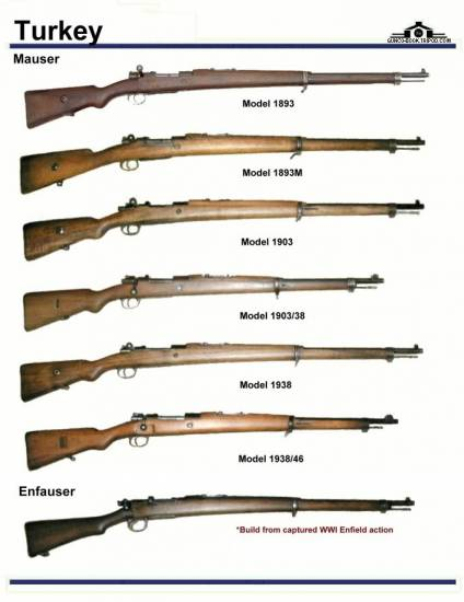 Турция: Turkish Mauser M 1893, M 1903, ...