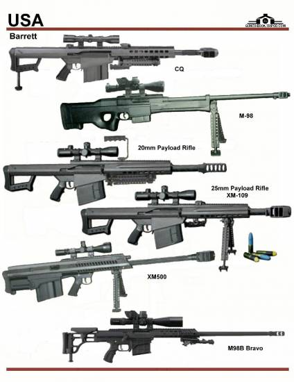 США: Barrett CQ, M-98, 20mm Payload Rifle, 25mm...