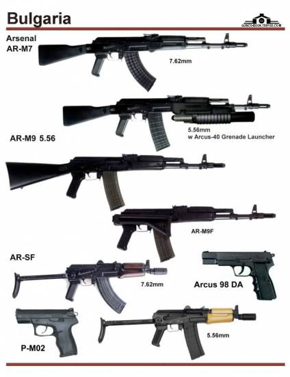 Болгария: Arsenal AR-M7, AR-M9, AR-SF, ...