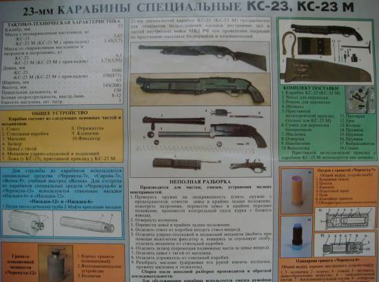 КС-23, КС-23 М