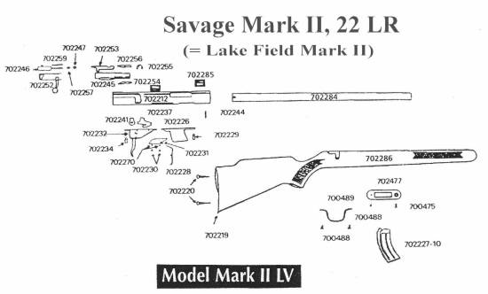 Savage Mark II