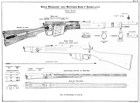 RIFLE MAGAZINE LEE-METFORD Mark I